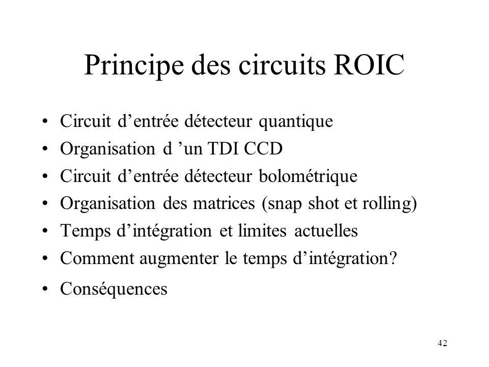 42 Principe des circuits ROIC Circuit dentrée détecteur quantique Organisation d un TDI CCD Circuit dentrée détecteur bolométrique Organisation des ma