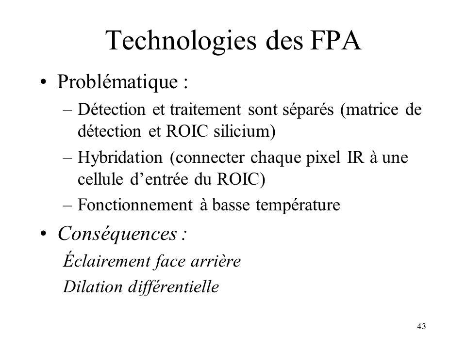 43 Technologies des FPA Problématique : –Détection et traitement sont séparés (matrice de détection et ROIC silicium) –Hybridation (connecter chaque p
