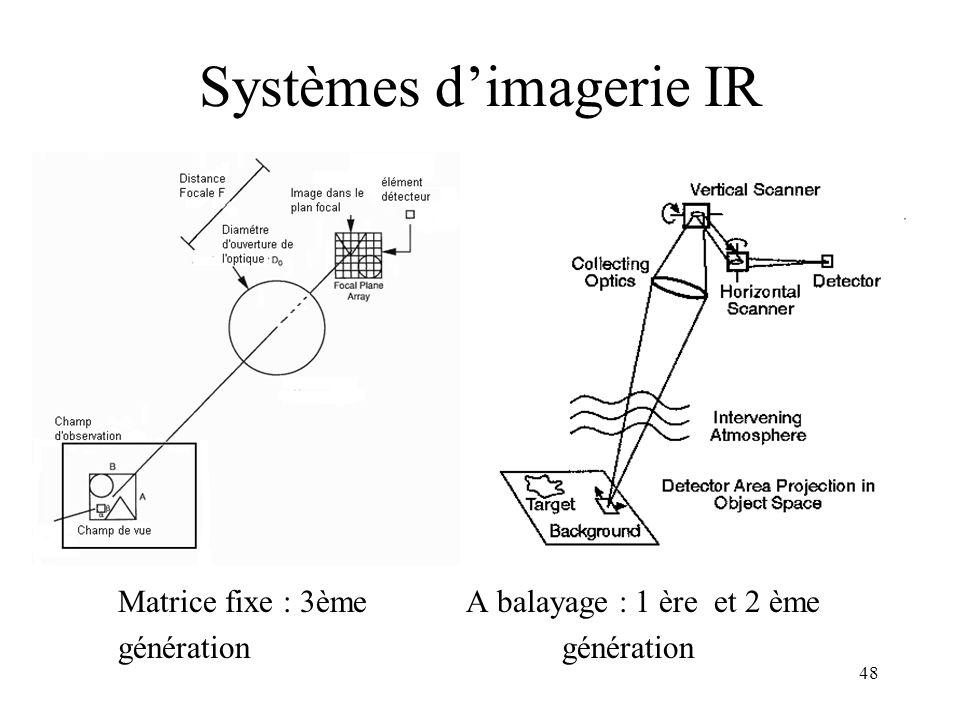 48 Systèmes dimagerie IR Matrice fixe : 3ème A balayage : 1 ère et 2 èmegénération
