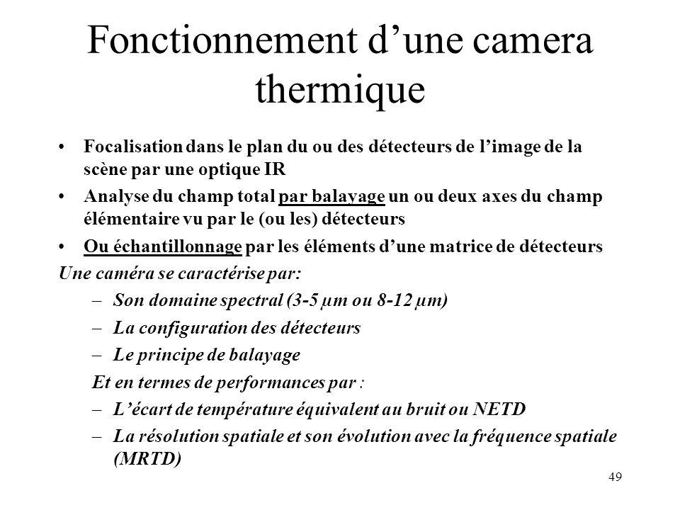 49 Fonctionnement dune camera thermique Focalisation dans le plan du ou des détecteurs de limage de la scène par une optique IR Analyse du champ total