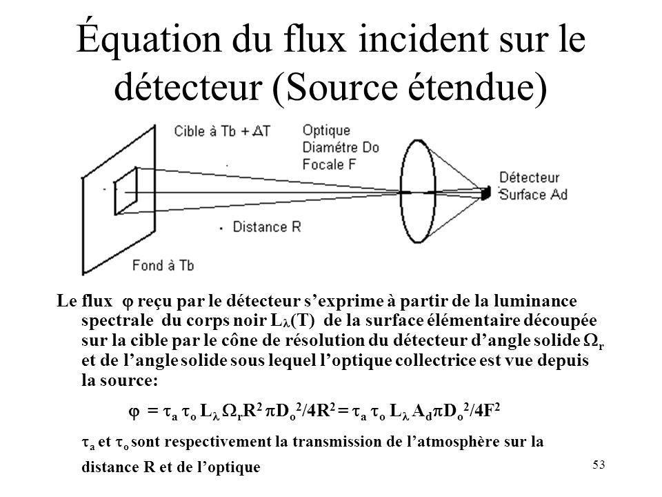 53 Équation du flux incident sur le détecteur (Source étendue) Le flux reçu par le détecteur sexprime à partir de la luminance spectrale du corps noir