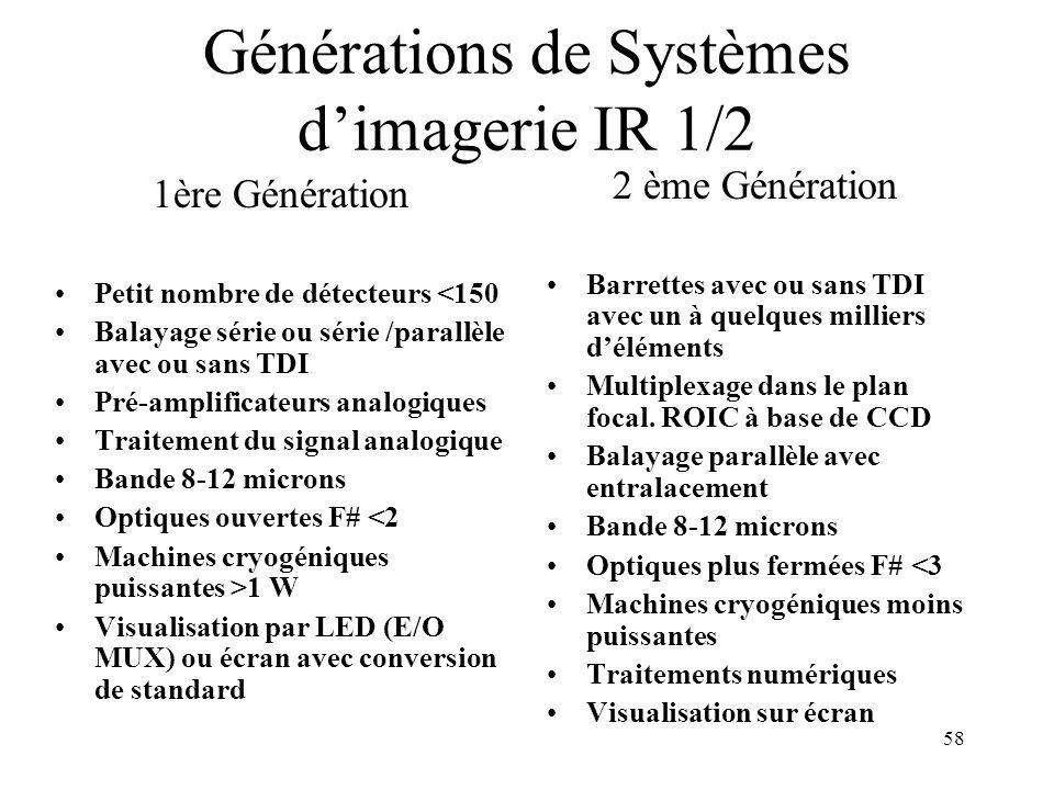 58 Générations de Systèmes dimagerie IR 1/2 1ère Génération Petit nombre de détecteurs <150 Balayage série ou série /parallèle avec ou sans TDI Pré-am