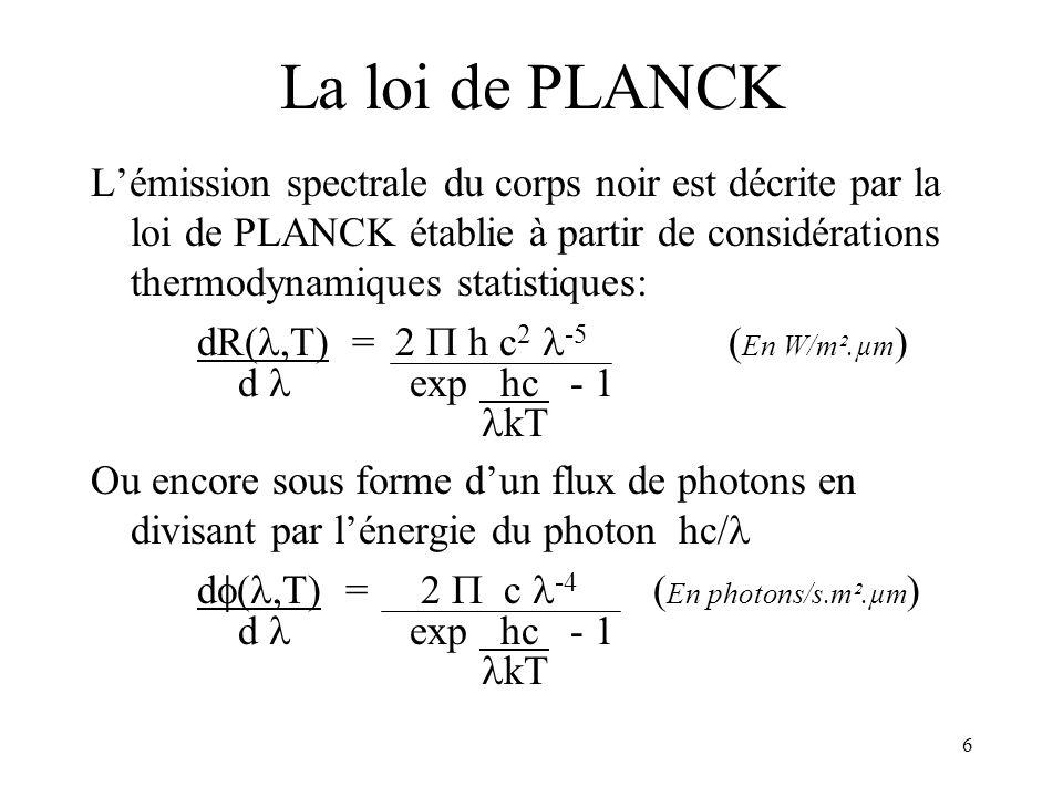 6 La loi de PLANCK Lémission spectrale du corps noir est décrite par la loi de PLANCK établie à partir de considérations thermodynamiques statistiques