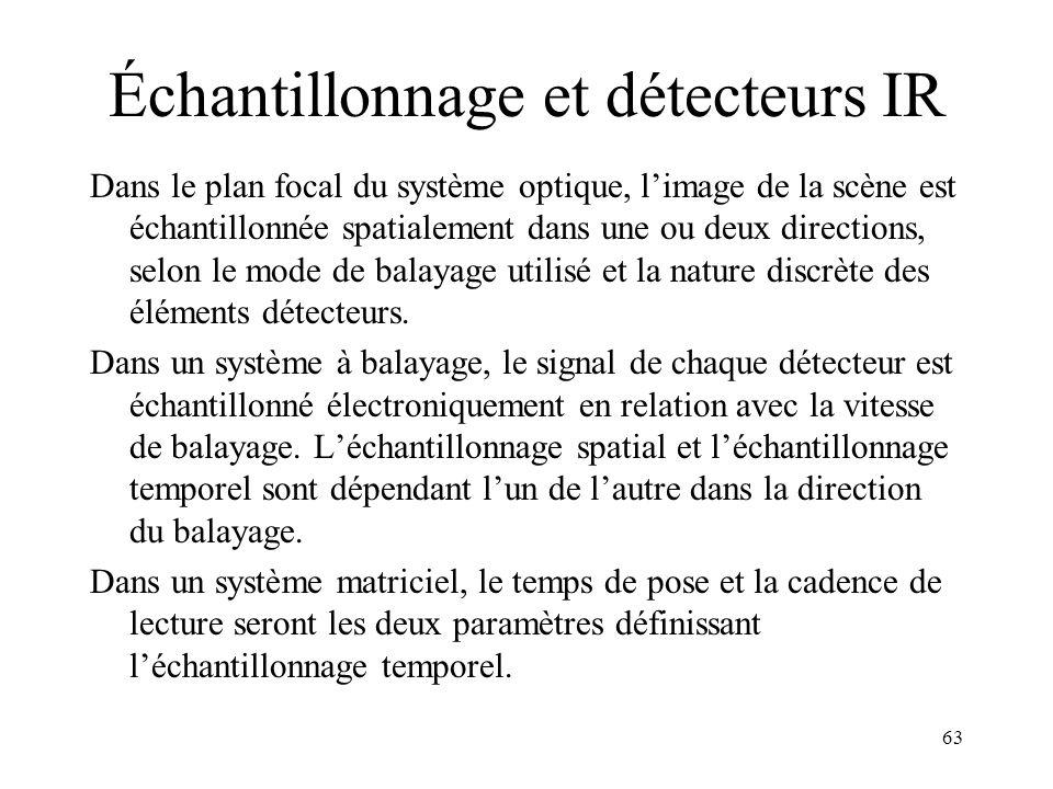 63 Échantillonnage et détecteurs IR Dans le plan focal du système optique, limage de la scène est échantillonnée spatialement dans une ou deux directi
