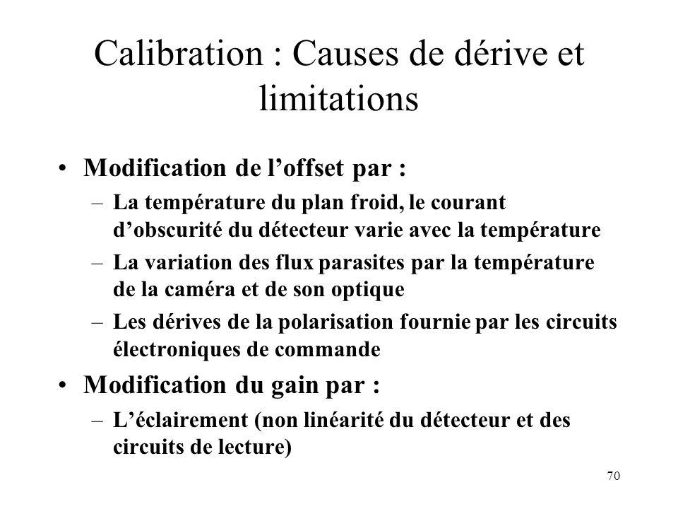 70 Calibration : Causes de dérive et limitations Modification de loffset par : –La température du plan froid, le courant dobscurité du détecteur varie