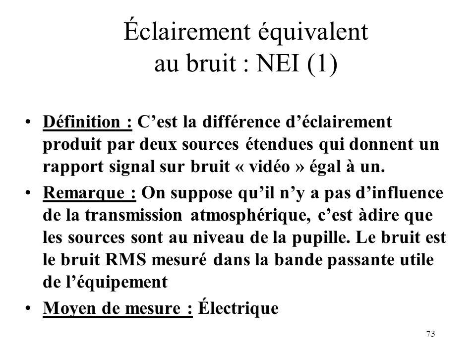 73 Éclairement équivalent au bruit : NEI (1) Définition : Cest la différence déclairement produit par deux sources étendues qui donnent un rapport sig