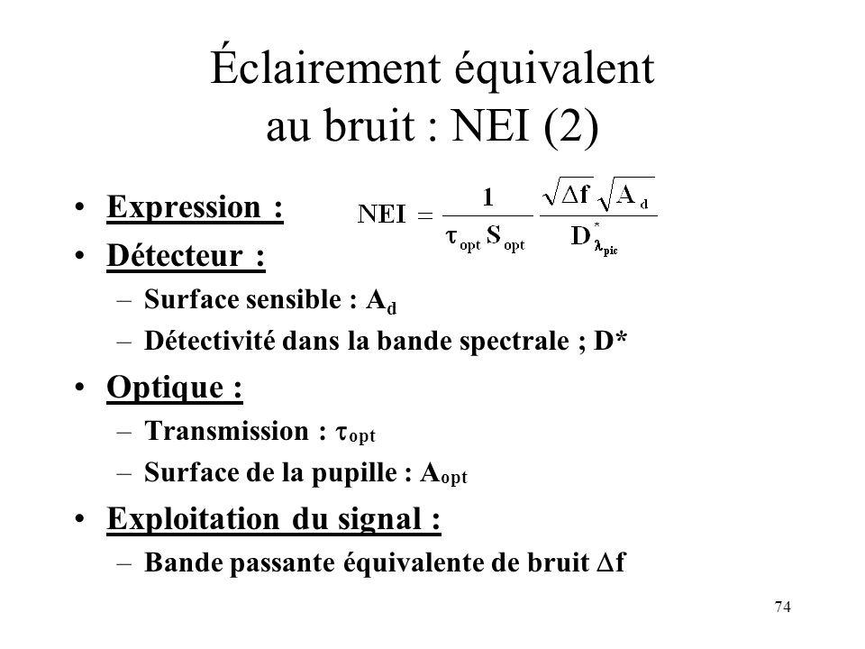 74 Éclairement équivalent au bruit : NEI (2) Expression : Détecteur : –Surface sensible : A d –Détectivité dans la bande spectrale ; D* Optique : –Tra