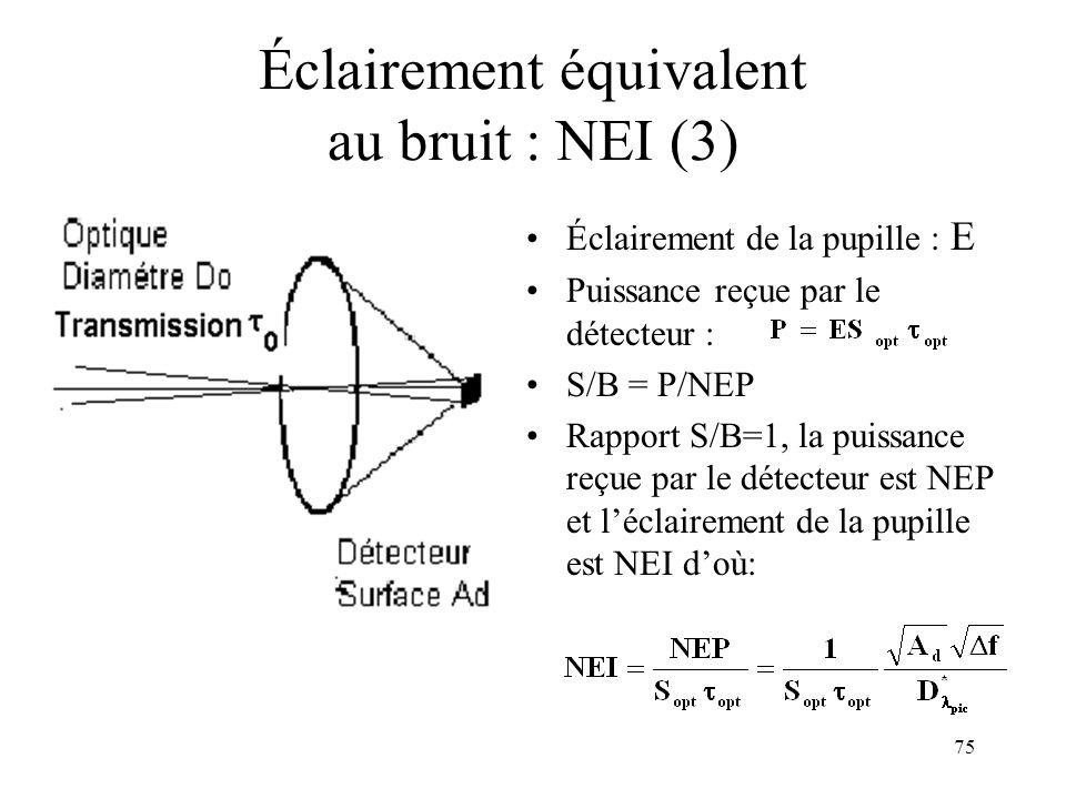 75 Éclairement équivalent au bruit : NEI (3) Éclairement de la pupille : E Puissance reçue par le détecteur : S/B = P/NEP Rapport S/B=1, la puissance