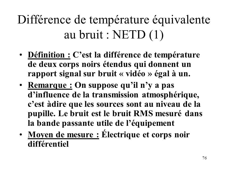 76 Différence de température équivalente au bruit : NETD (1) Définition : Cest la différence de température de deux corps noirs étendus qui donnent un