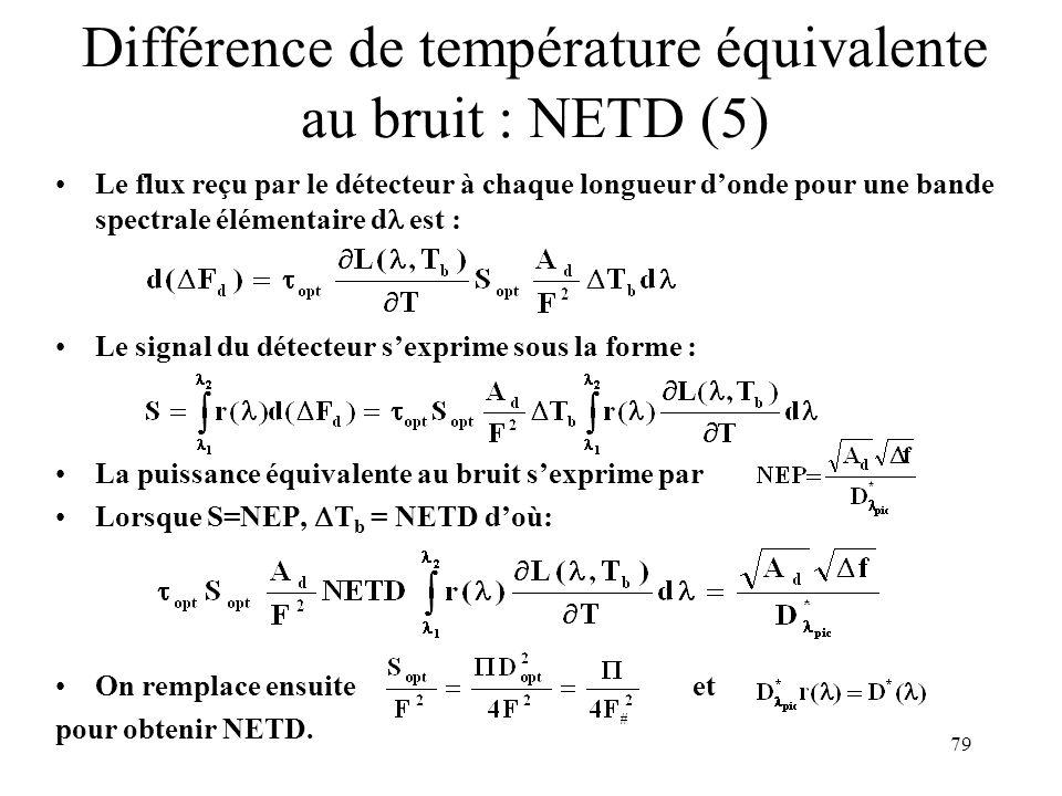 79 Différence de température équivalente au bruit : NETD (5) Le flux reçu par le détecteur à chaque longueur donde pour une bande spectrale élémentair