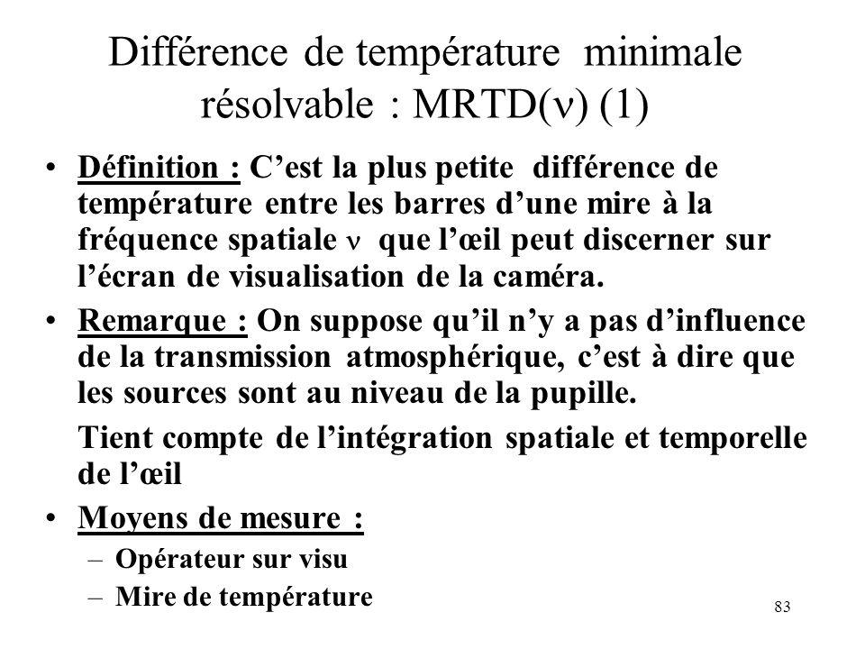 83 Différence de température minimale résolvable : MRTD( ) (1) Définition : Cest la plus petite différence de température entre les barres dune mire à