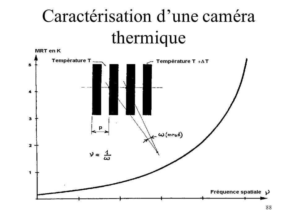 88 Caractérisation dune caméra thermique