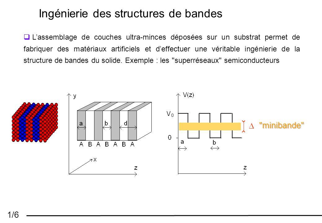 1/6 Ingénierie des structures de bandes Lassemblage de couches ultra-minces déposées sur un substrat permet de fabriquer des matériaux artificiels et deffectuer une véritable ingénierie de la structure de bandes du solide.