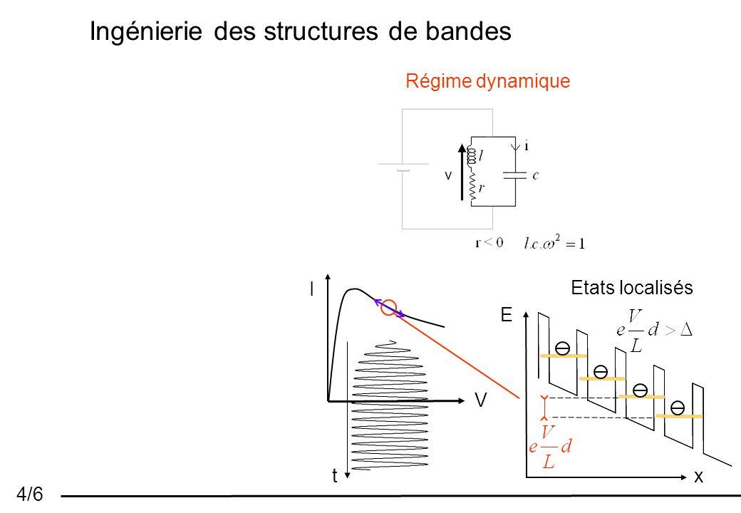 4/6 Ingénierie des structures de bandes E x Etats localisés I V t Régime dynamique v