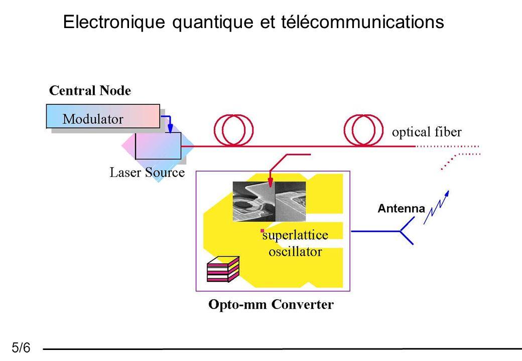 5/6 Electronique quantique et télécommunications