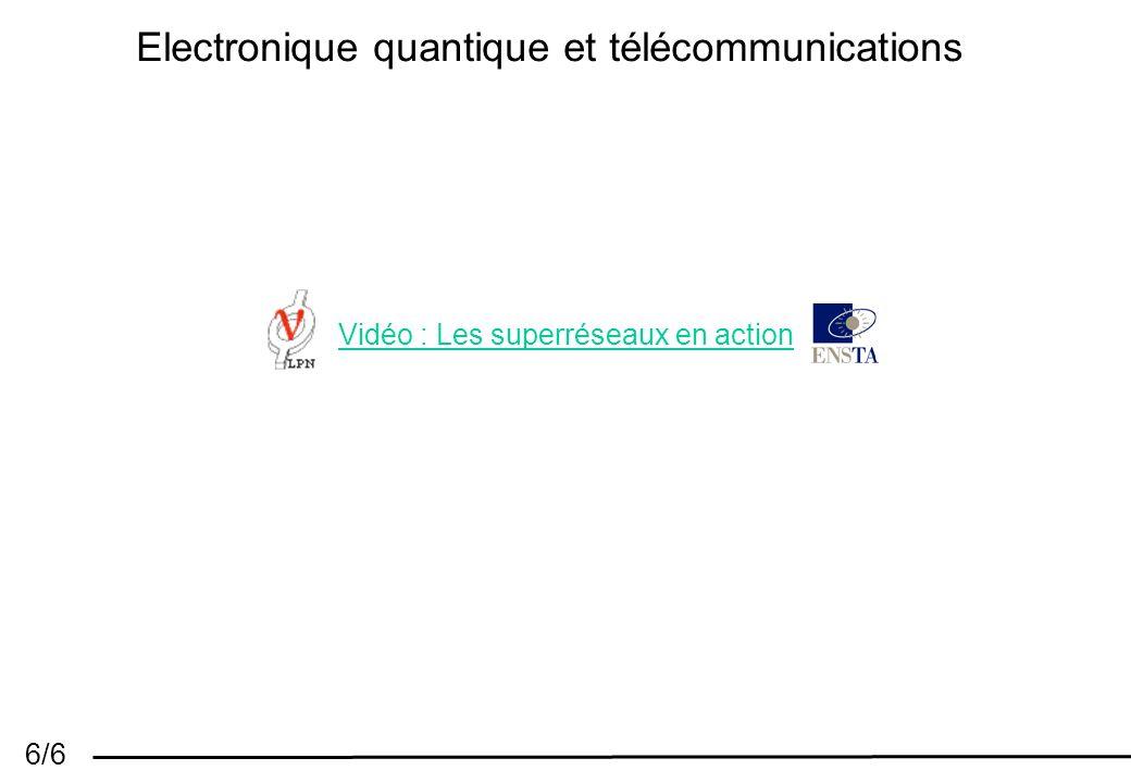 6/6 Electronique quantique et télécommunications Vidéo : Les superréseaux en action