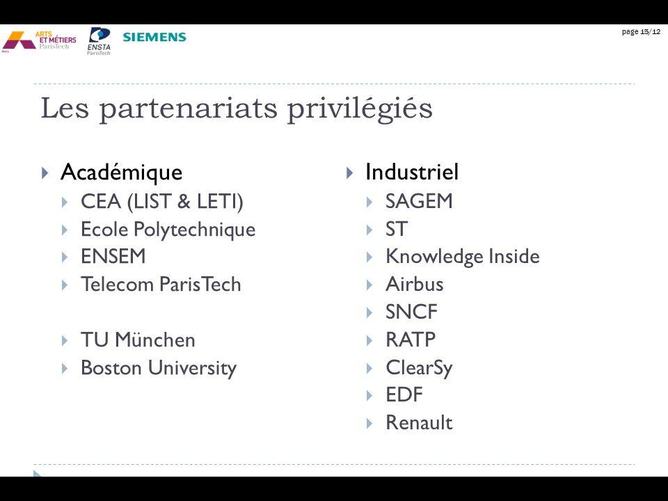 page 15/12 Les partenariats privilégiés Académique CEA (LIST & LETI) Ecole Polytechnique ENSEM Telecom ParisTech TU München Boston University Industri