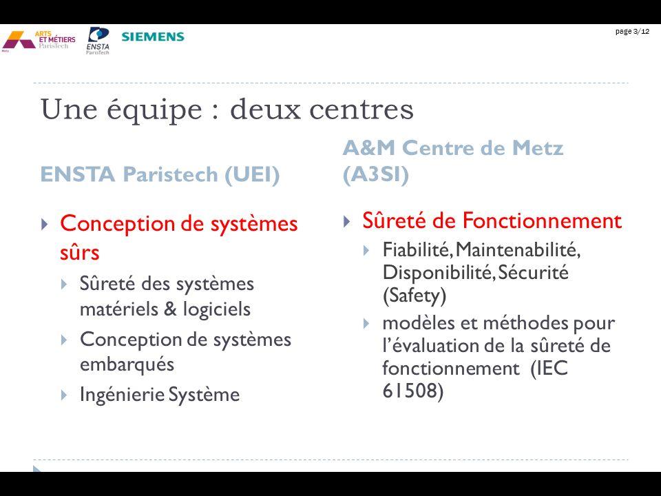 page 3/12 Une équipe : deux centres ENSTA Paristech (UEI) A&M Centre de Metz (A3SI) Conception de systèmes sûrs Sûreté des systèmes matériels & logici