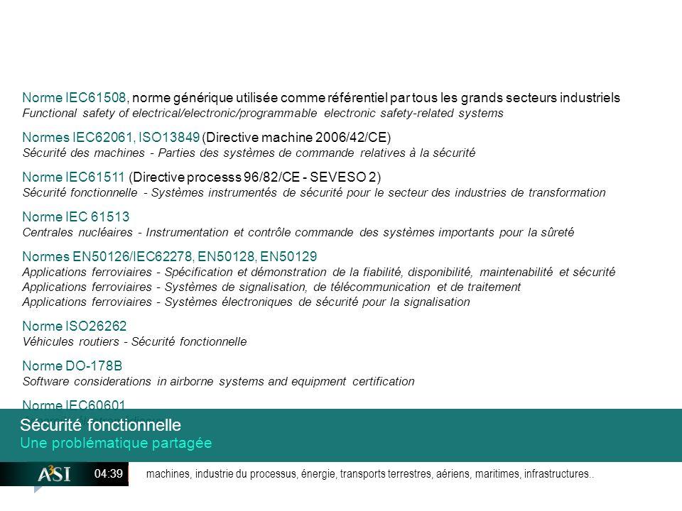 machines, industrie du processus, énergie, transports terrestres, aériens, maritimes, infrastructures.. 04:41 Norme IEC61508, norme générique utilisée
