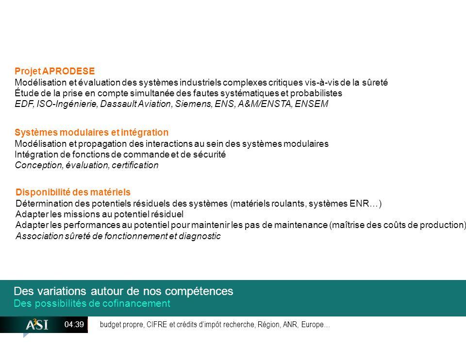 budget propre, CIFRE et crédits dimpôt recherche, Région, ANR, Europe… Des variations autour de nos compétences Des possibilités de cofinancement 04:4