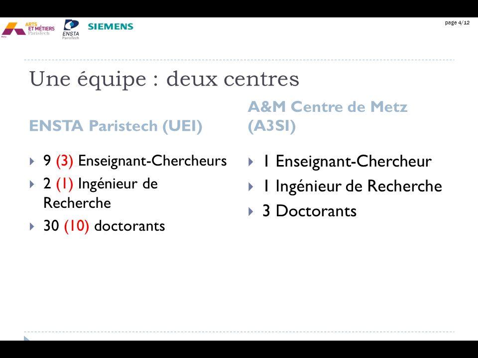 page 4/12 Une équipe : deux centres ENSTA Paristech (UEI) A&M Centre de Metz (A3SI) 9 (3) Enseignant-Chercheurs 2 (1) Ingénieur de Recherche 30 (10) d