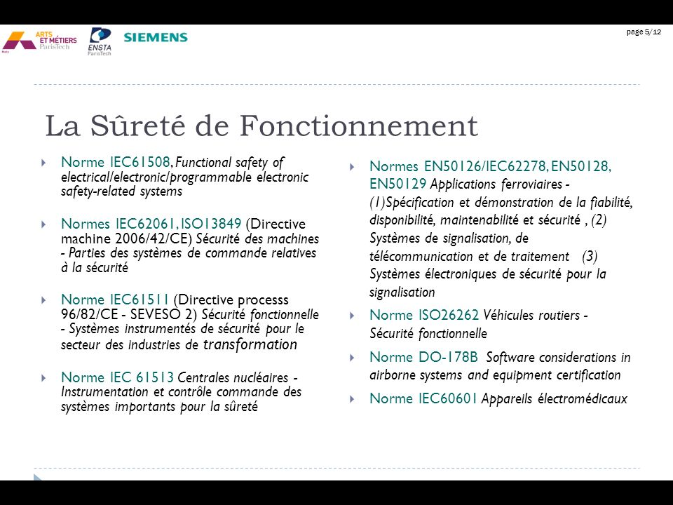 page 5/12 La Sûreté de Fonctionnement Norme IEC61508, Functional safety of electrical/electronic/programmable electronic safety-related systems Normes