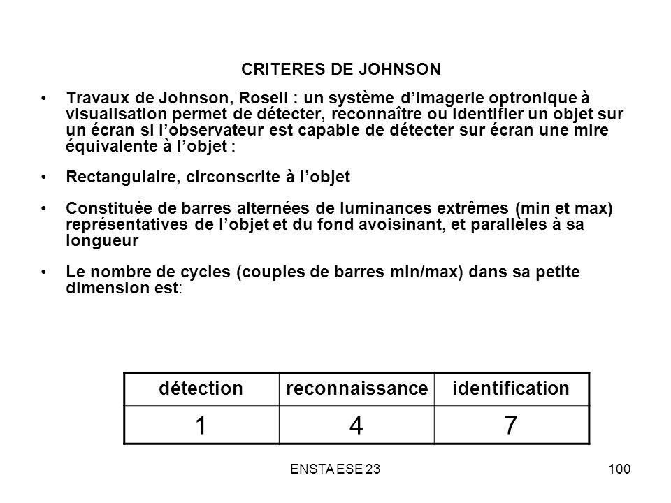 ENSTA ESE 23100 CRITERES DE JOHNSON Travaux de Johnson, Rosell : un système dimagerie optronique à visualisation permet de détecter, reconnaître ou id