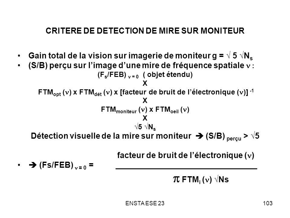 ENSTA ESE 23103 CRITERE DE DETECTION DE MIRE SUR MONITEUR Gain total de la vision sur imagerie de moniteur g = 5 N s (S/B) perçu sur limage dune mire