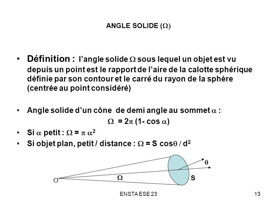 ENSTA ESE 2313 ANGLE SOLIDE ( Définition : langle solide sous lequel un objet est vu depuis un point est le rapport de laire de la calotte sphérique d