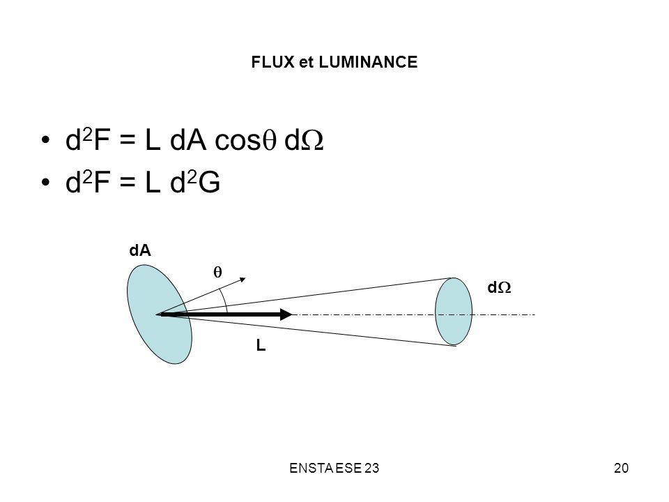 ENSTA ESE 2320 FLUX et LUMINANCE d 2 F = L dA cos d d 2 F = L d 2 G d dA L