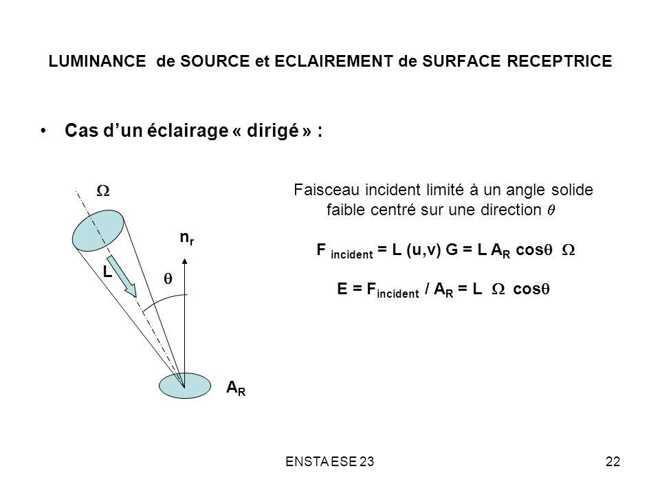 ENSTA ESE 2322 LUMINANCE de SOURCE et ECLAIREMENT de SURFACE RECEPTRICE Cas dun éclairage « dirigé » : nrnr Faisceau incident limité à un angle solide