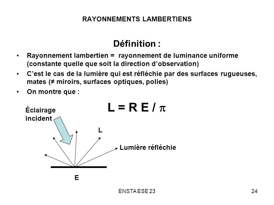 ENSTA ESE 2324 RAYONNEMENTS LAMBERTIENS Définition : Rayonnement lambertien = rayonnement de luminance uniforme (constante quelle que soit la directio