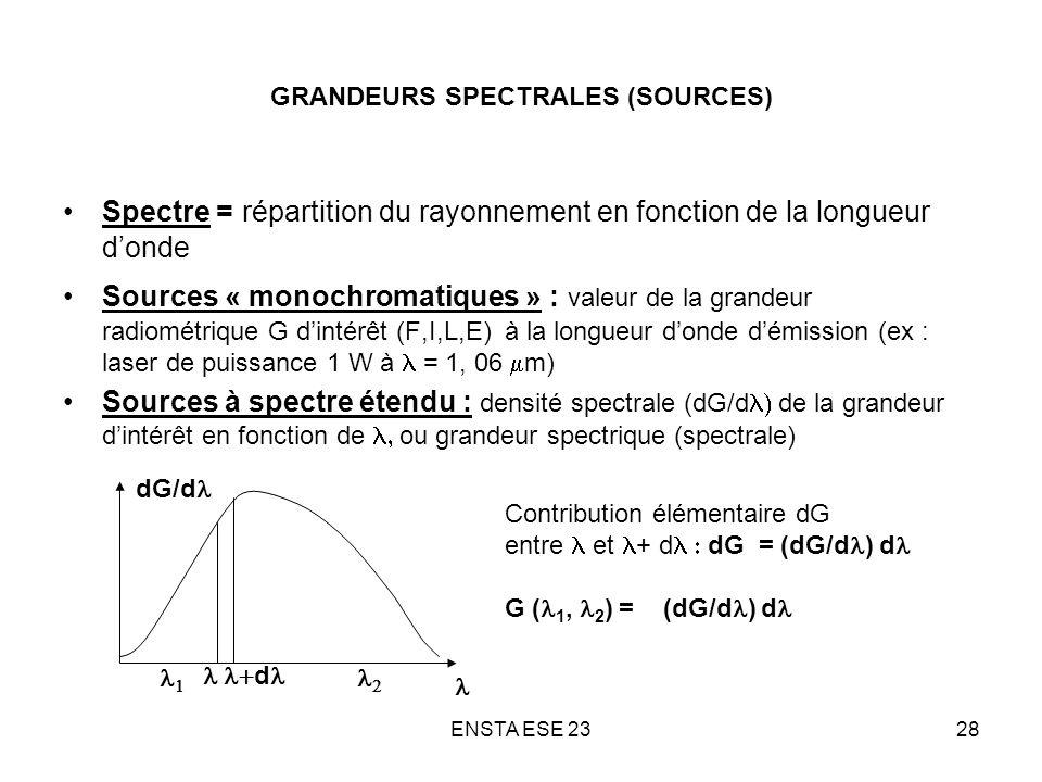 ENSTA ESE 2328 GRANDEURS SPECTRALES (SOURCES) Spectre = répartition du rayonnement en fonction de la longueur donde Sources « monochromatiques » : val