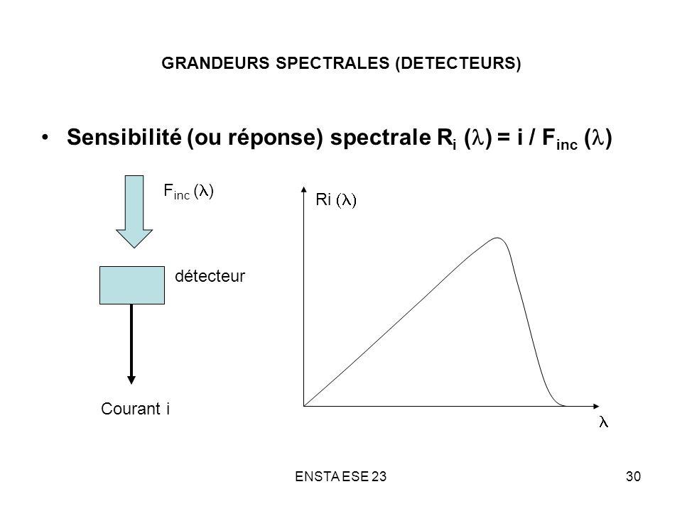 ENSTA ESE 2330 GRANDEURS SPECTRALES (DETECTEURS) Sensibilité (ou réponse) spectrale R i ( ) = i / F inc ( ) F inc ( ) détecteur Courant i Ri