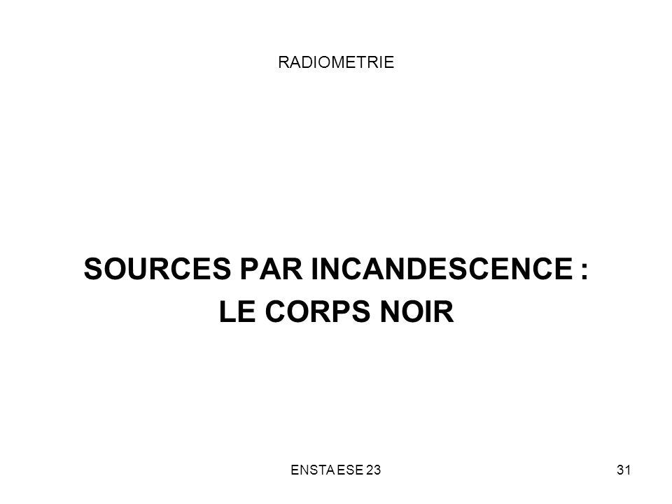 ENSTA ESE 2331 RADIOMETRIE SOURCES PAR INCANDESCENCE : LE CORPS NOIR