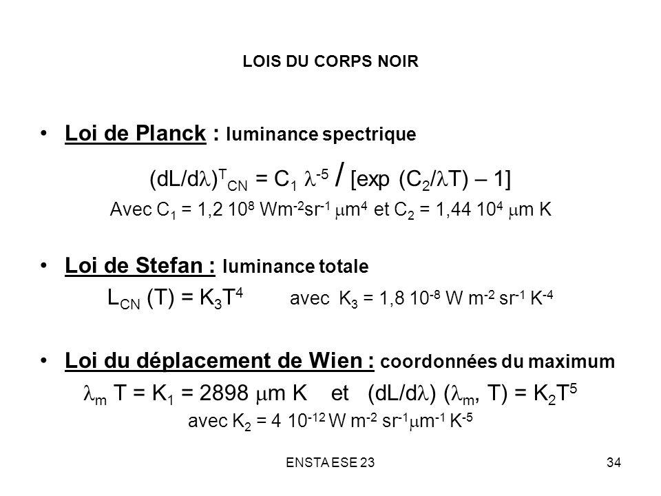 ENSTA ESE 2334 LOIS DU CORPS NOIR Loi de Planck : luminance spectrique (dL/d ) T CN = C 1 -5 / [exp (C 2 / T) – 1] Avec C 1 = 1,2 10 8 Wm -2 sr -1 m 4
