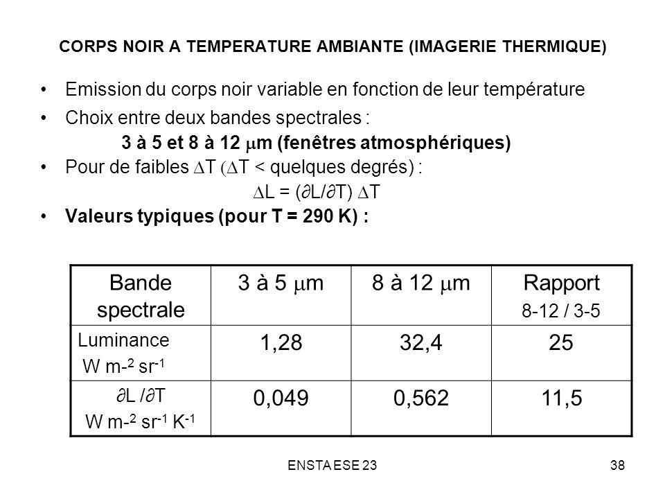 ENSTA ESE 2338 CORPS NOIR A TEMPERATURE AMBIANTE (IMAGERIE THERMIQUE) Emission du corps noir variable en fonction de leur température Choix entre deux