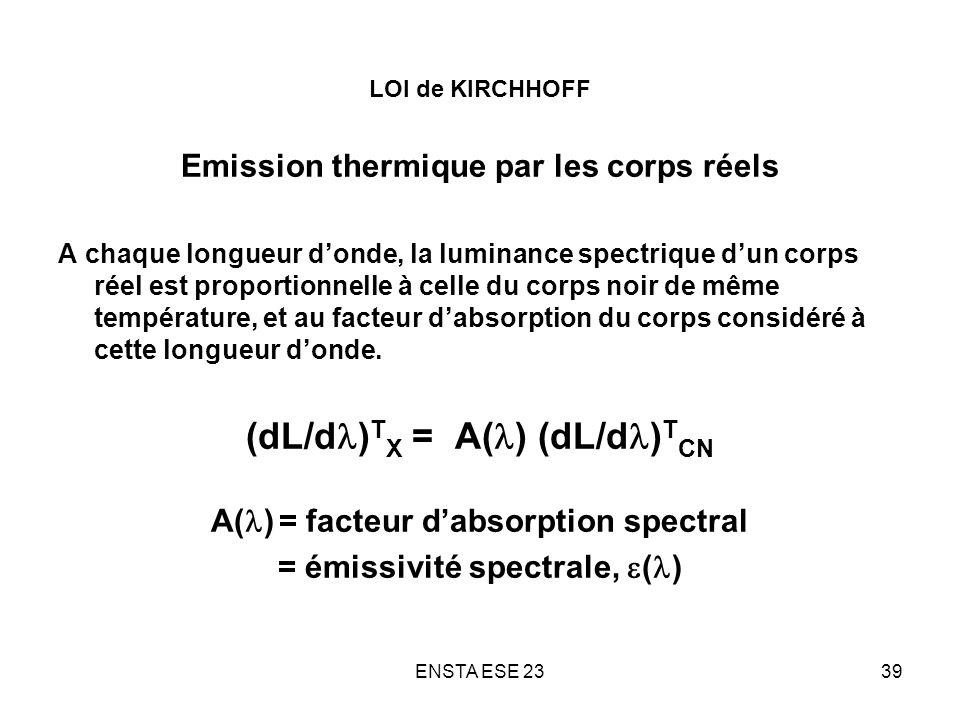 ENSTA ESE 2339 LOI de KIRCHHOFF Emission thermique par les corps réels A chaque longueur donde, la luminance spectrique dun corps réel est proportionn