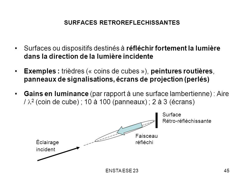 ENSTA ESE 2345 SURFACES RETROREFLECHISSANTES Surfaces ou dispositifs destinés à réfléchir fortement la lumière dans la direction de la lumière inciden