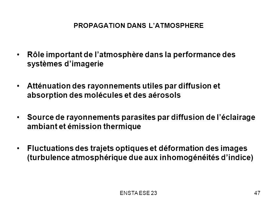 ENSTA ESE 2347 PROPAGATION DANS LATMOSPHERE Rôle important de latmosphère dans la performance des systèmes dimagerie Atténuation des rayonnements util