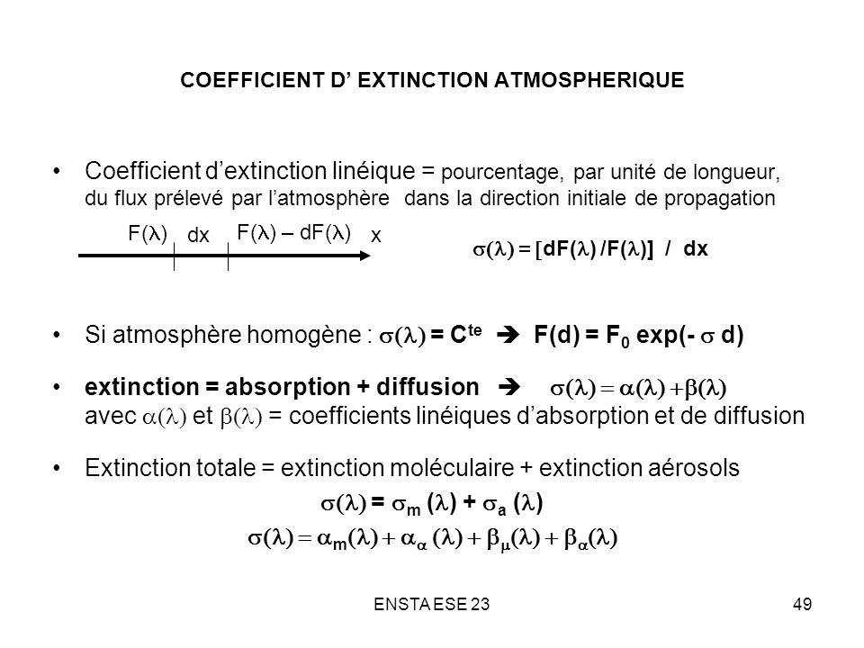 ENSTA ESE 2349 COEFFICIENT D EXTINCTION ATMOSPHERIQUE Coefficient dextinction linéique = pourcentage, par unité de longueur, du flux prélevé par latmo