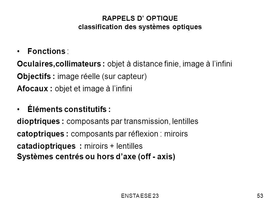 ENSTA ESE 2353 RAPPELS D OPTIQUE classification des systèmes optiques Fonctions : Oculaires,collimateurs : objet à distance finie, image à linfini Obj