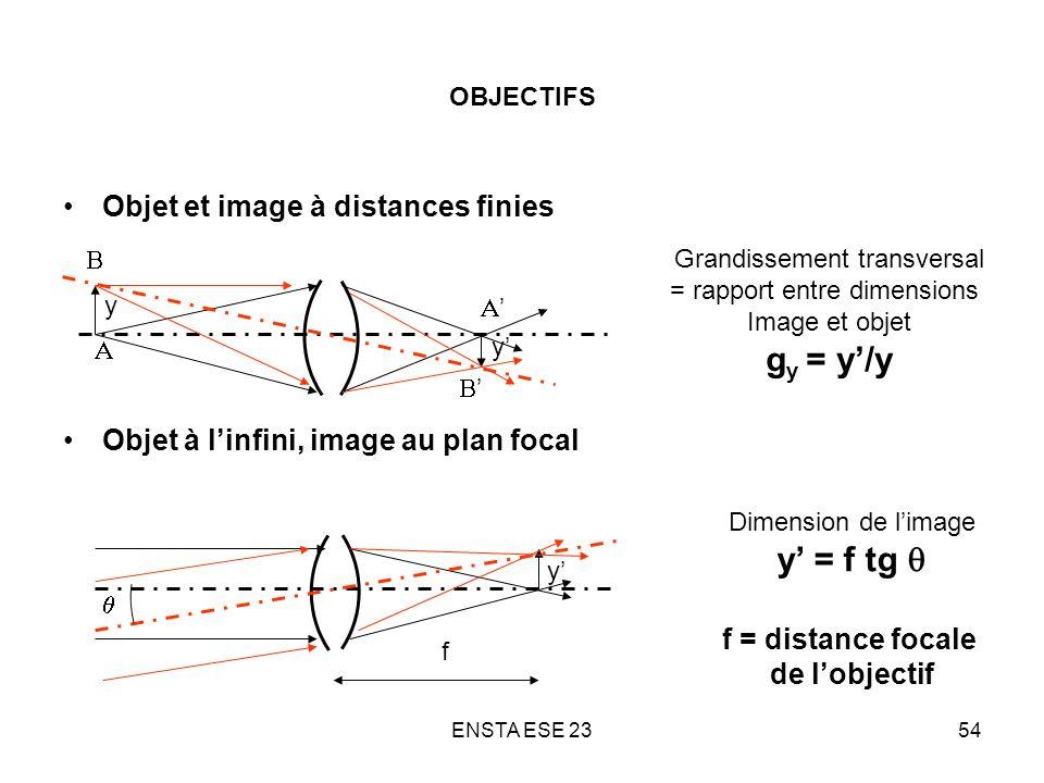 ENSTA ESE 2354 OBJECTIFS Objet et image à distances finies Objet à linfini, image au plan focal y y Grandissement transversal = rapport entre dimensio