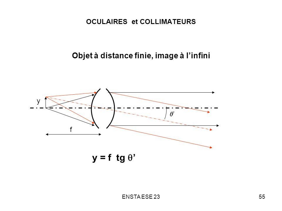 ENSTA ESE 2355 OCULAIRES et COLLIMATEURS Objet à distance finie, image à linfini y y = f tg f