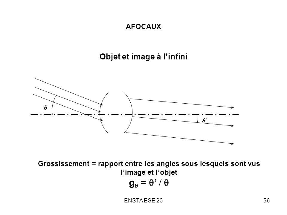 ENSTA ESE 2356 AFOCAUX Objet et image à linfini Grossissement = rapport entre les angles sous lesquels sont vus limage et lobjet g =