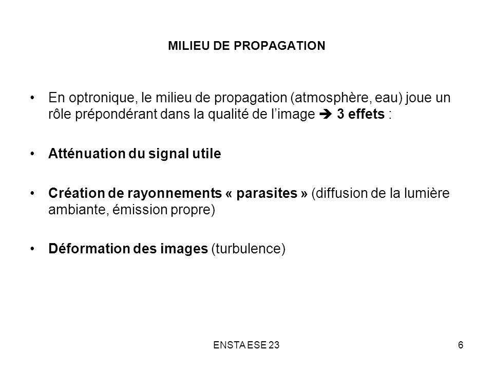 ENSTA ESE 2387 CONTRASTE en LUMINANCE dune MIRE contraste interne dun objet : Détection de détails sur lobjet scène objet Objet = mire de luminance modulée x x L O (x) L max L min C mire = (L max – L min ) / (L max + L min ) pas