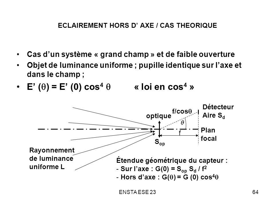 ENSTA ESE 2364 ECLAIREMENT HORS D AXE / CAS THEORIQUE Cas dun système « grand champ » et de faible ouverture Objet de luminance uniforme ; pupille ide