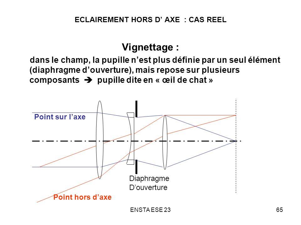 ENSTA ESE 2365 ECLAIREMENT HORS D AXE : CAS REEL Vignettage : dans le champ, la pupille nest plus définie par un seul élément (diaphragme douverture),