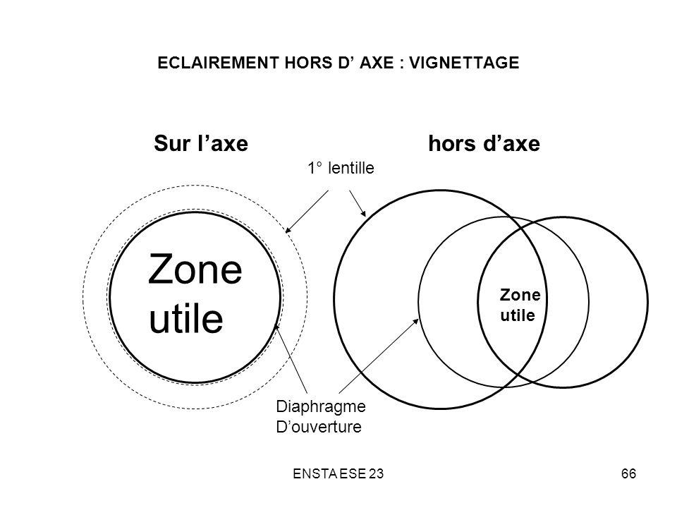ENSTA ESE 2366 ECLAIREMENT HORS D AXE : VIGNETTAGE Sur laxe hors daxe Diaphragme Douverture Zone utile Zone utile 1° lentille