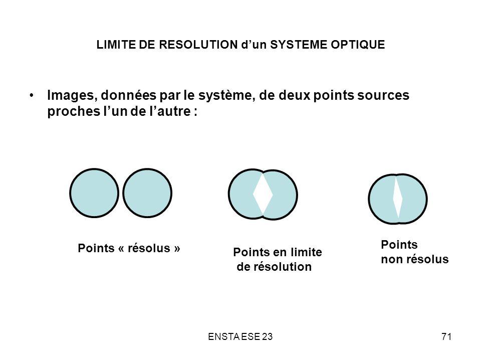 ENSTA ESE 2371 LIMITE DE RESOLUTION dun SYSTEME OPTIQUE Images, données par le système, de deux points sources proches lun de lautre : Points « résolu